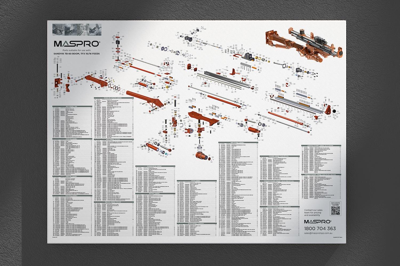 Maspro Engineering Poster Design